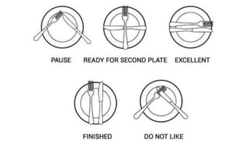 dining_signals
