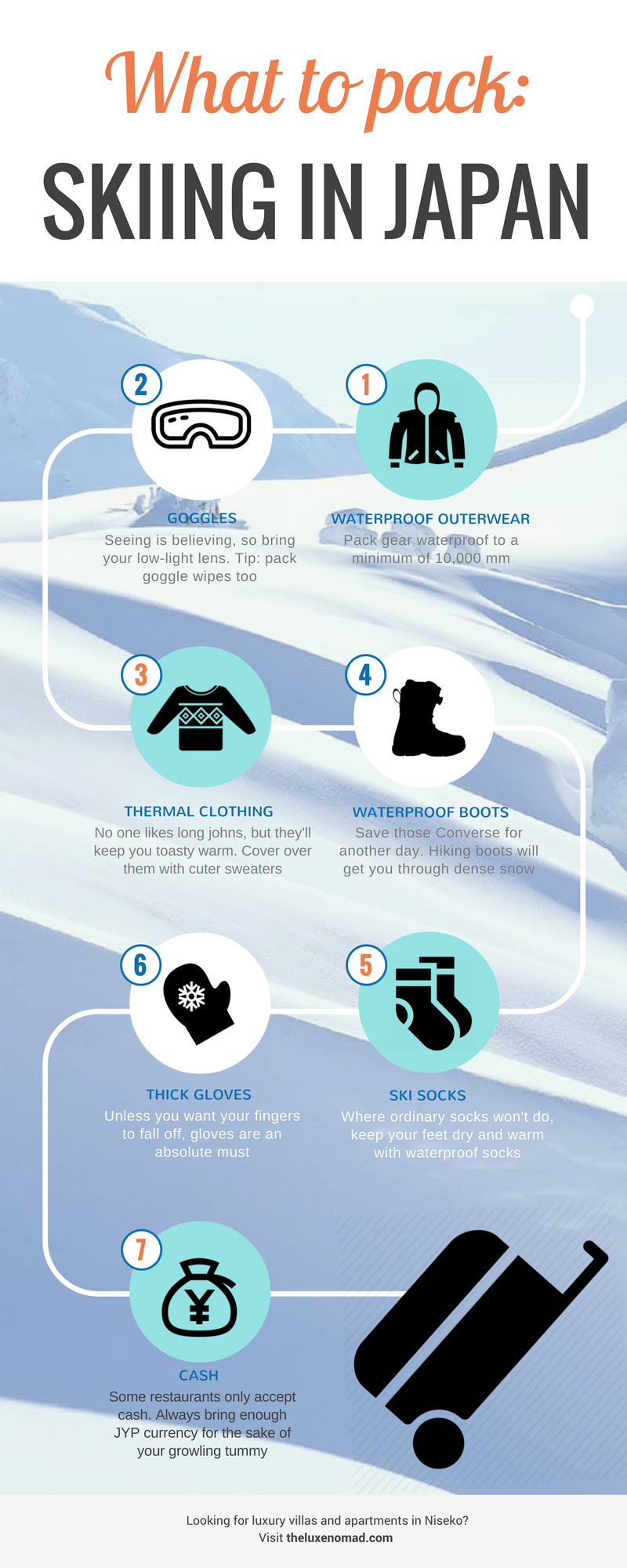 What to Pack for a Ski Trip in Niseko